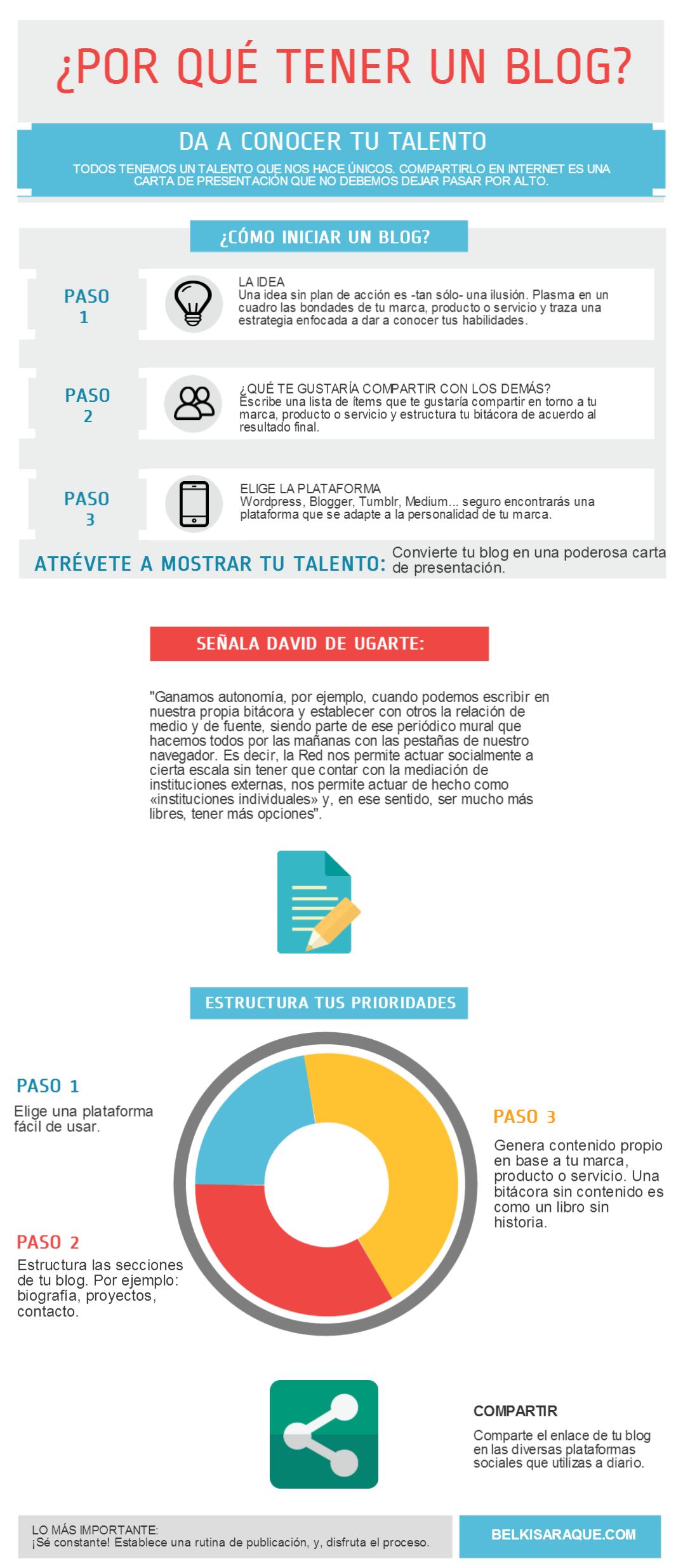 infografiabelkisaraque